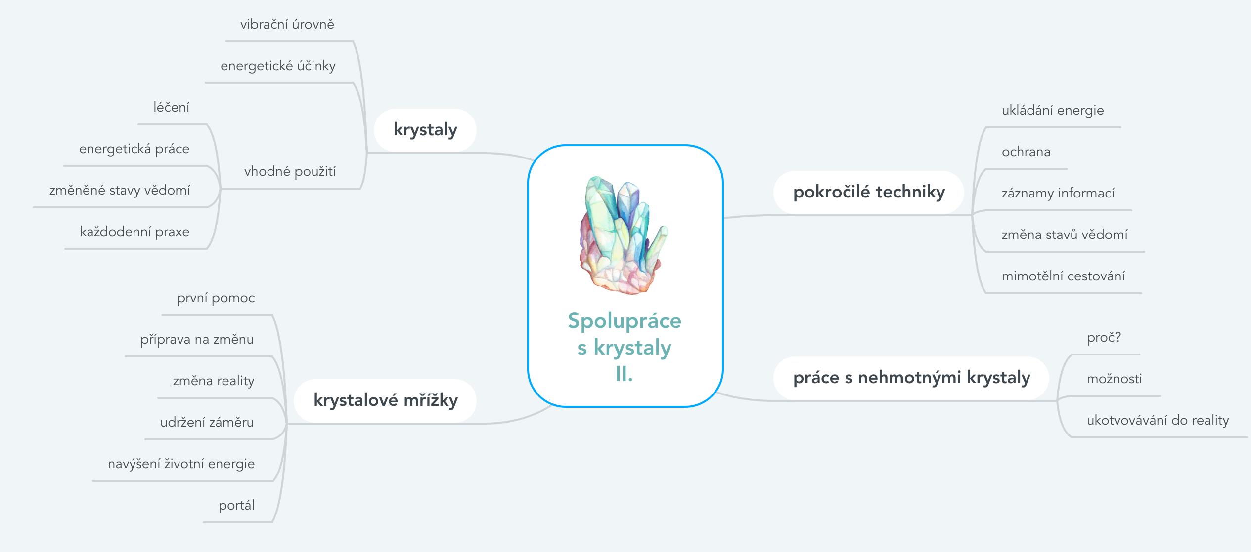 Spolupráce_s_krystaly_II.